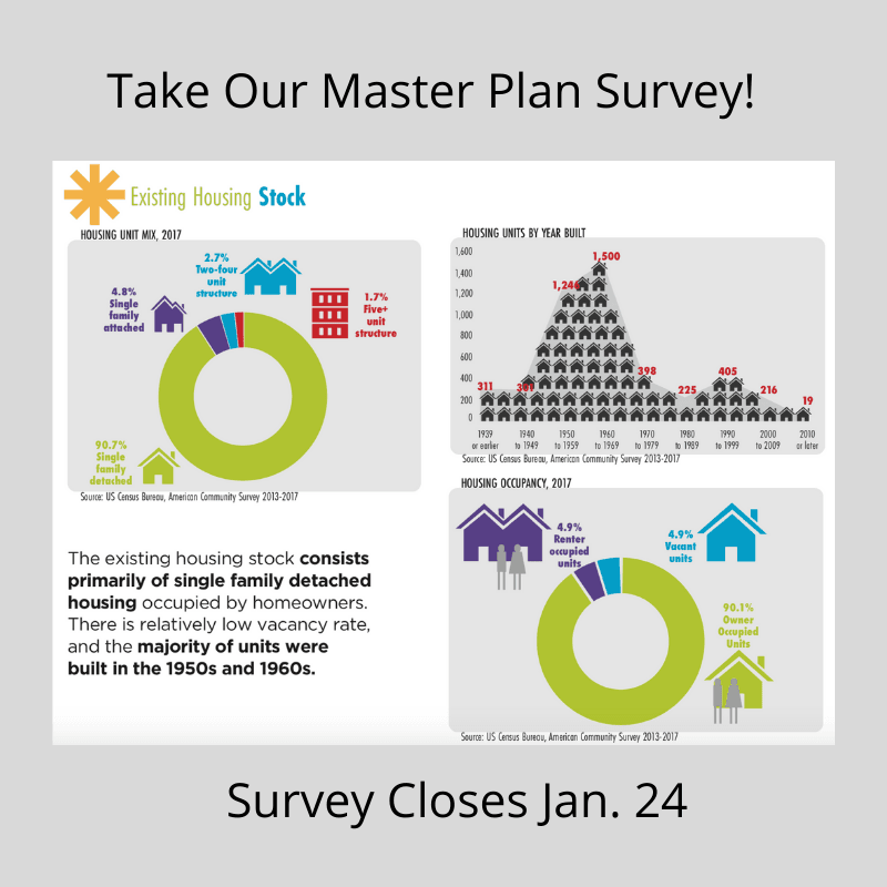 Master Plan Survey
