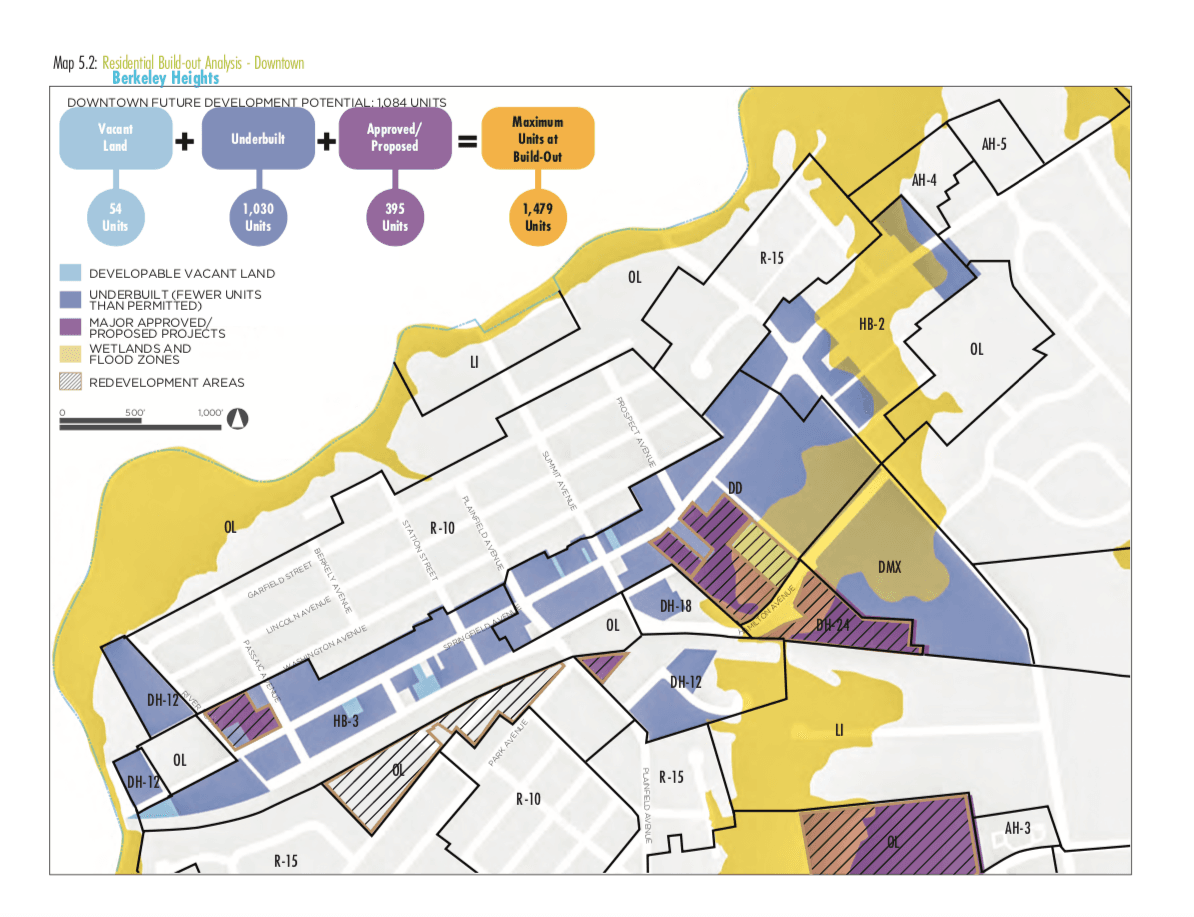 Master Plan Data 2020 - Residential Build-out Analysis - Downtown